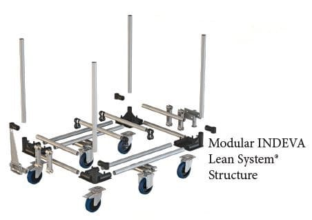 MODULAR lean system structure