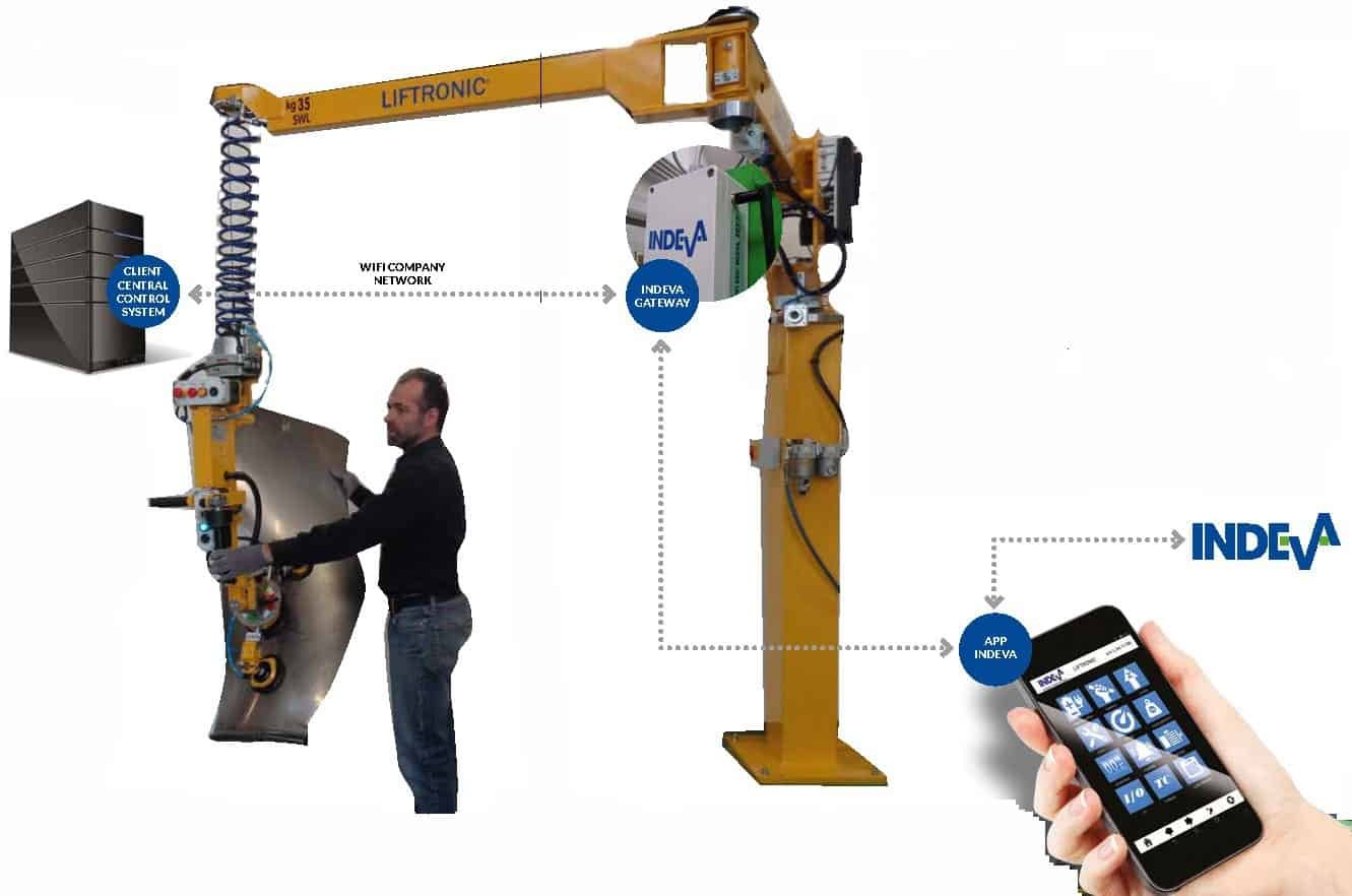 MANIPULATORS IN INDUSTRY 4.0